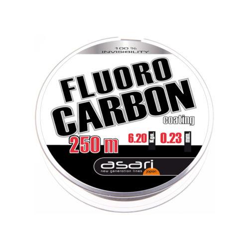 hilo fluorocarbono